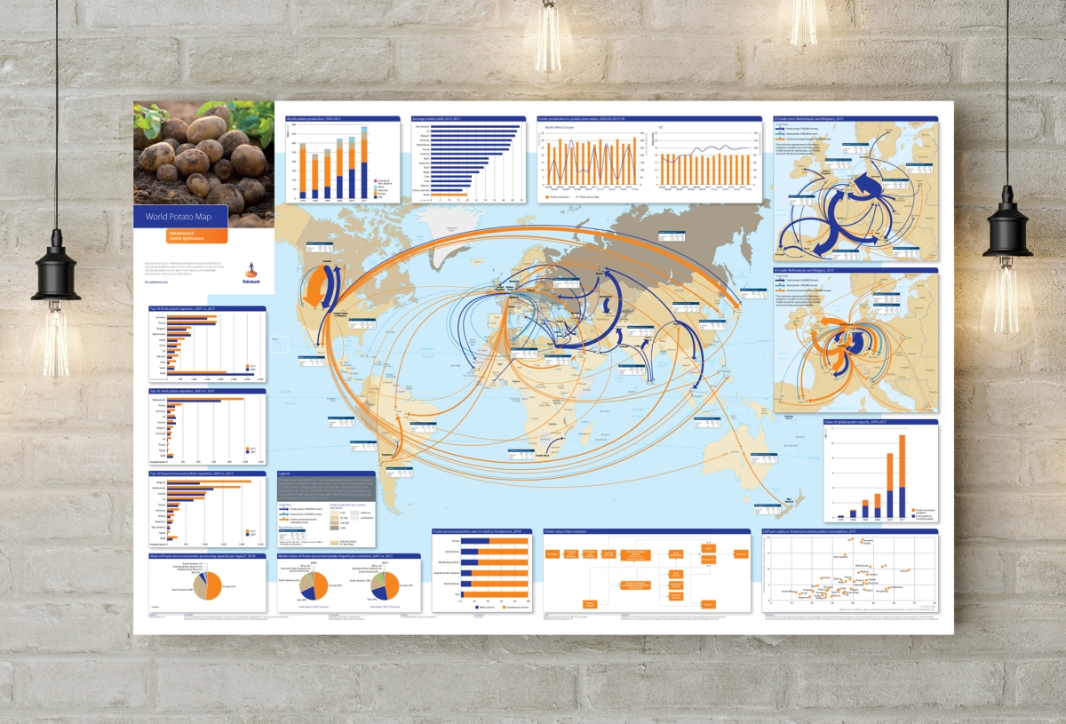 Rabobank's World Potato Map 2019: Fries are on the menu globally